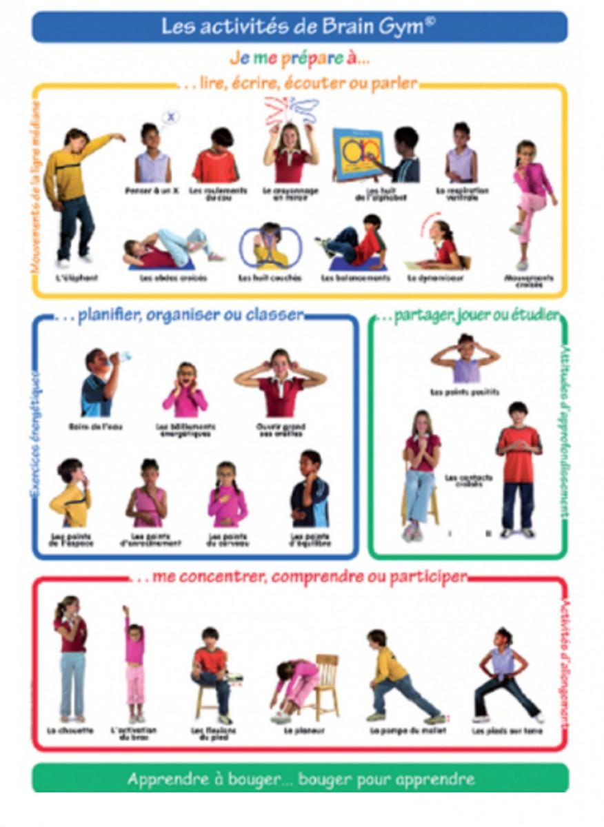 les 26 activités de Brain Gym